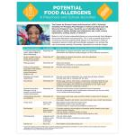 Potential Food Allergens in School (Pack of 10)