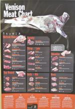 """Wild Gourmet"" Wild Game Processing Poster"