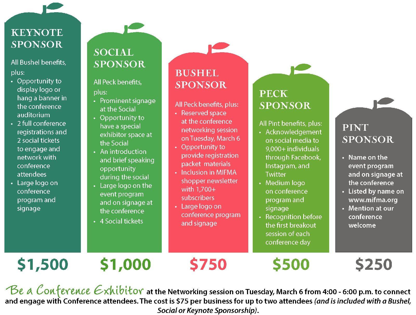 2018 Conference Sponsorship Levels