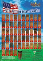 Poster - All American Soils