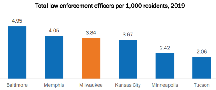 Police%20reform%20visual%20fig%203.png